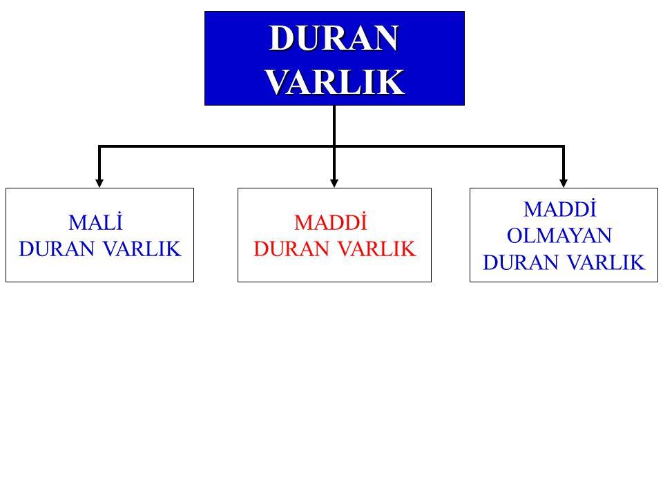 Duran Varlıkların Muhasebeleştirilmesi Alındıklarında DURAN VARLIKLAR KASA XXXX