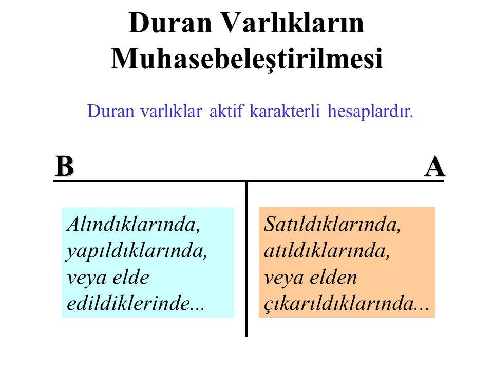 Duran Varlıkların Muhasebeleştirilmesi Duran varlıklar aktif karakterli hesaplardır.