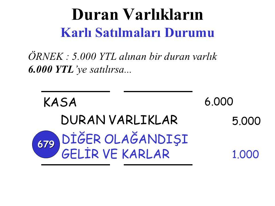 Duran Varlıkların Karlı Satılmaları Durumu ÖRNEK : 5.000 YTL alınan bir duran varlık 6.000 YTL'ye satılırsa...