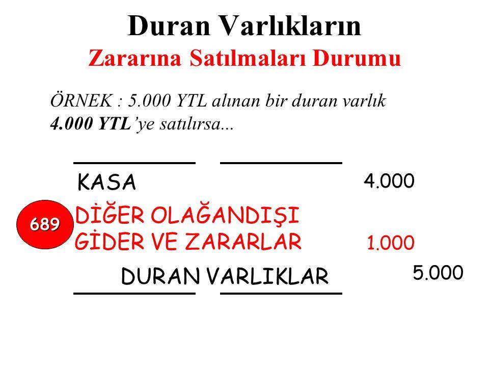 Duran Varlıkların Zararına Satılmaları Durumu ÖRNEK : 5.000 YTL alınan bir duran varlık 4.000 YTL'ye satılırsa...