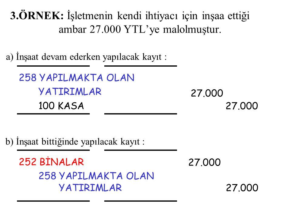 3.ÖRNEK: İşletmenin kendi ihtiyacı için inşaa ettiği ambar 27.000 YTL'ye malolmuştur. 258 YAPILMAKTA OLAN YATIRIMLAR 100 KASA 27.000 27.000 b) İnşaat