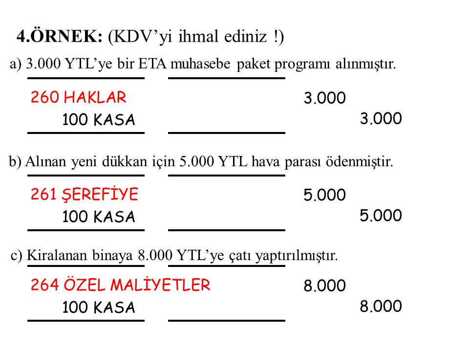 4.ÖRNEK: (KDV'yi ihmal ediniz !) 260 HAKLAR 100 KASA 3.000 3.000 b) Alınan yeni dükkan için 5.000 YTL hava parası ödenmiştir. c) Kiralanan binaya 8.00