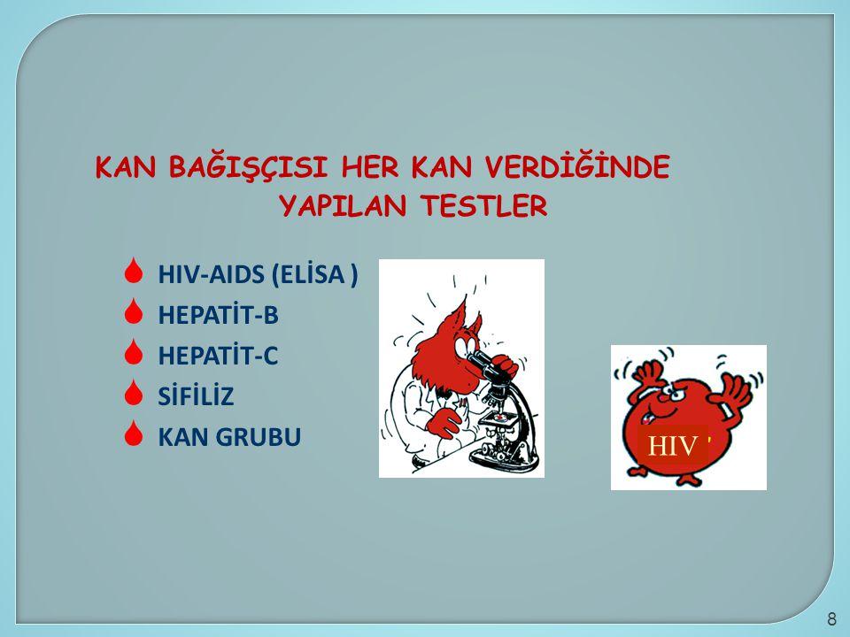  HIV-AIDS (ELİSA )  HEPATİT-B  HEPATİT-C  SİFİLİZ  KAN GRUBU KAN BAĞIŞÇISI HER KAN VERDİĞİNDE YAPILAN TESTLER HIV 8