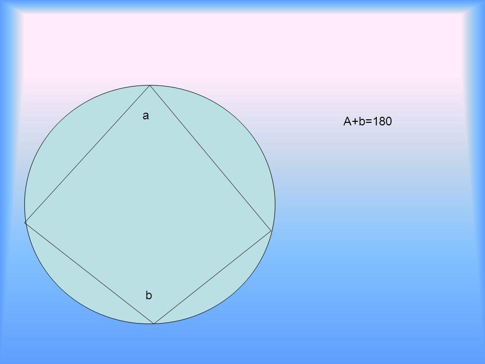 a b A+b=180