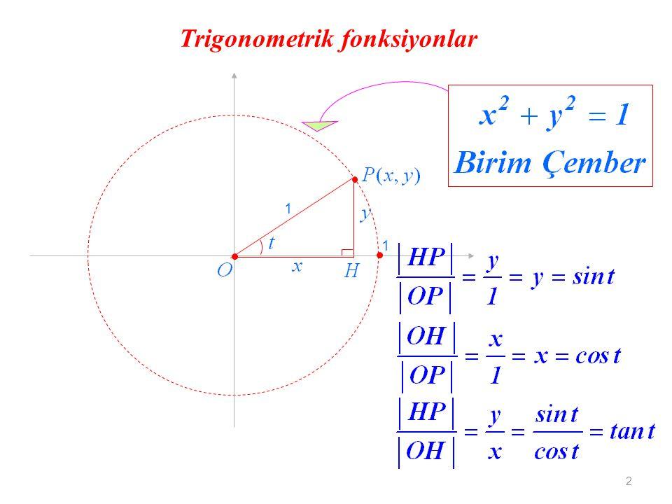 23 Aşağıdaki trigonometrik denklemlerin çözüm kümelerini bulunuz ve birim çember üzerinde gösteriniz.