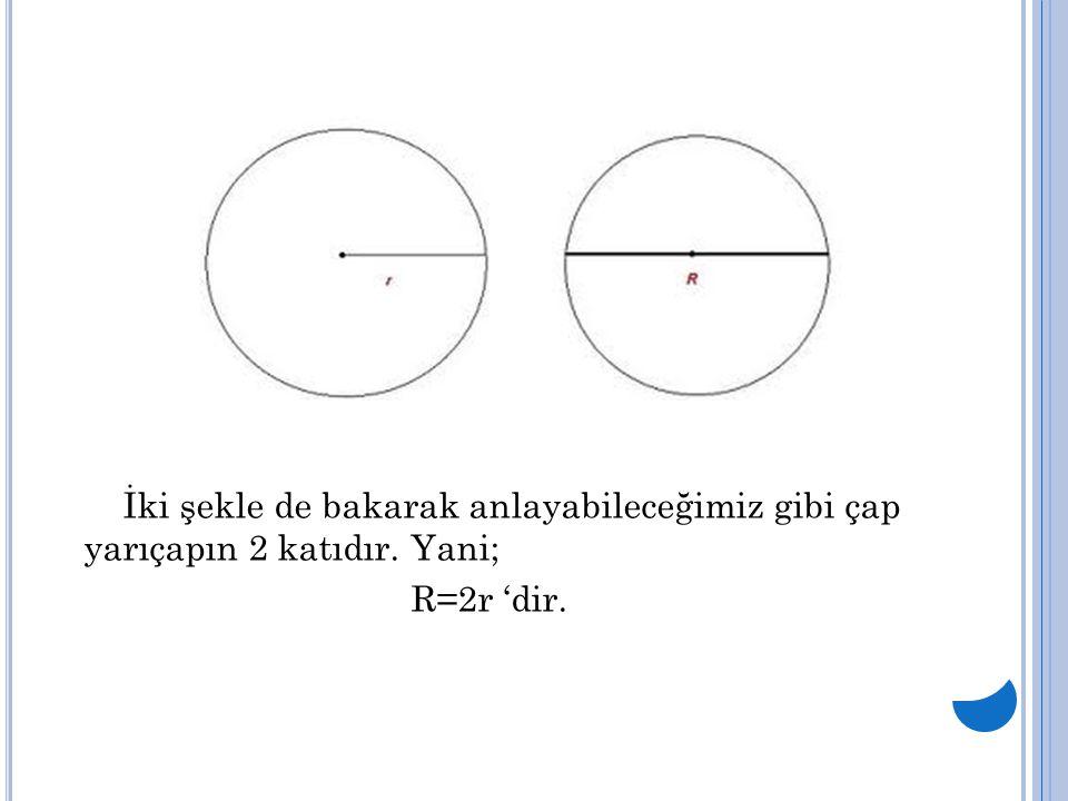 İki şekle de bakarak anlayabileceğimiz gibi çap yarıçapın 2 katıdır. Yani; R=2r 'dir.