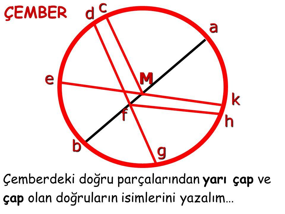 ÇEMBER Çemberdeki doğru parçalarından yarı çap ve çap olan doğruların isimlerini yazalım… b a M c d e f g h k