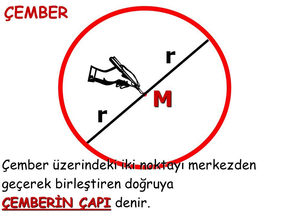 ÇEMBER M r r Çember üzerindeki iki noktayı merkezden geçerek birleştiren doğruya ÇEMBERİN ÇAPI denir.