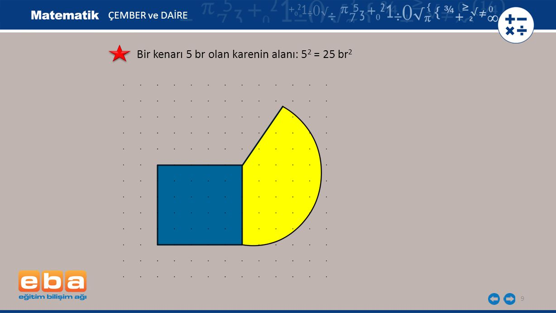 10 ÇEMBER ve DAİRE Daire diliminin alanı, karenin alanına eşit olduğundan: x = 120 0 1