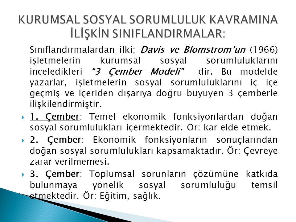 """Sınıflandırmalardan ilki; Davis ve Blomstrom'un (1966) işletmelerin kurumsal sosyal sorumluluklarını inceledikleri """"3 Çember Modeli"""" dir. Bu modelde y"""