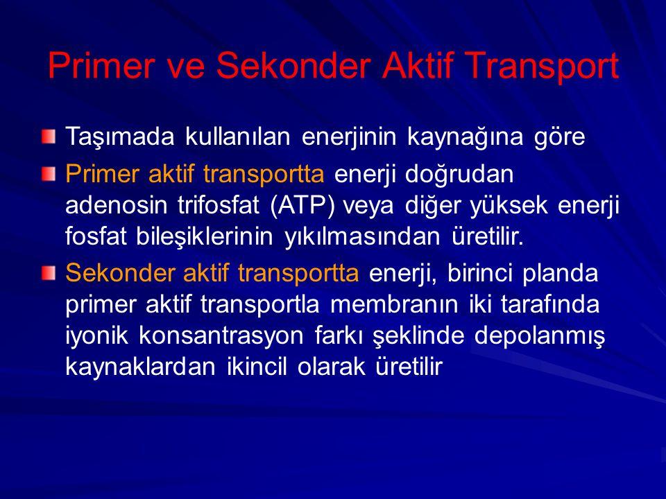 Primer ve Sekonder Aktif Transport Taşımada kullanılan enerjinin kaynağına göre Primer aktif transportta enerji doğrudan adenosin trifosfat (ATP) veya diğer yüksek enerji fosfat bileşiklerinin yıkılmasından üretilir.