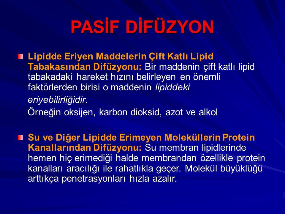 PASİF DİFÜZYON Lipidde Eriyen Maddelerin Çift Katlı Lipid Tabakasından Difüzyonu: Bir maddenin çift katlı lipid tabakadaki hareket hızını belirleyen en önemli faktörlerden birisi o maddenin lipiddeki eriyebilirliğidir.