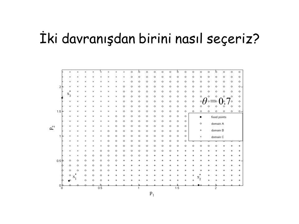 θ = 0.7