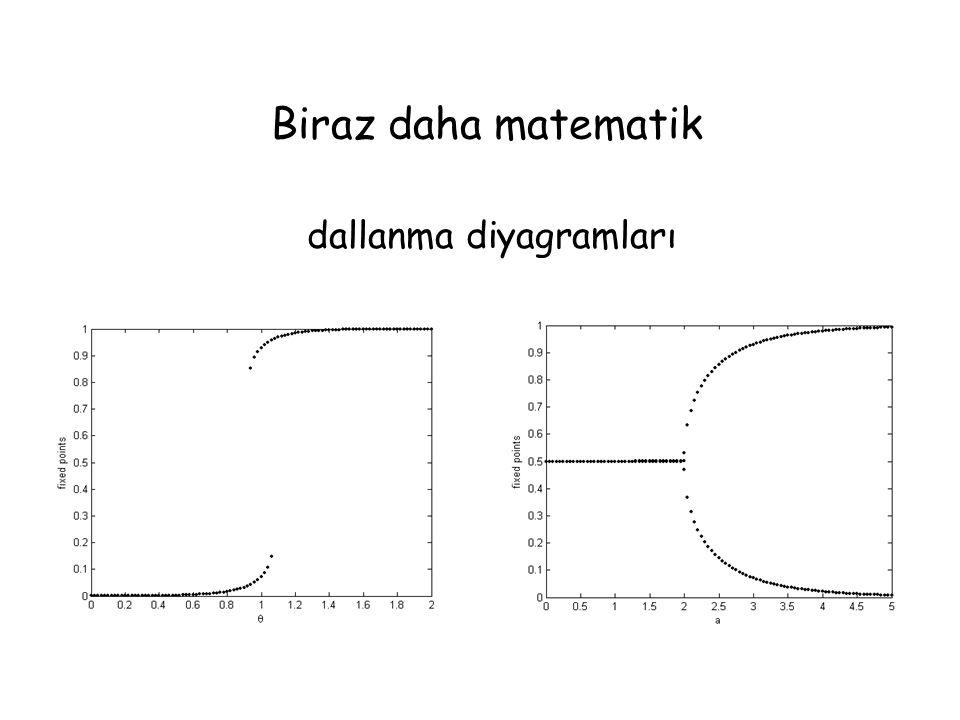 Biraz daha matematik dallanma diyagramları
