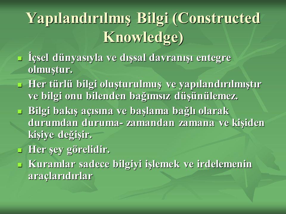 Yapılandırılmış Bilgi (Constructed Knowledge) İçsel dünyasıyla ve dışsal davranışı entegre olmuştur.