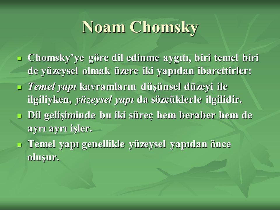 Noam Chomsky Chomsky'ye göre dil edinme aygıtı, biri temel biri de yüzeysel olmak üzere iki yapıdan ibarettirler: Chomsky'ye göre dil edinme aygıtı, biri temel biri de yüzeysel olmak üzere iki yapıdan ibarettirler: Temel yapı kavramların düşünsel düzeyi ile ilgiliyken, yüzeysel yapı da sözcüklerle ilgilidir.