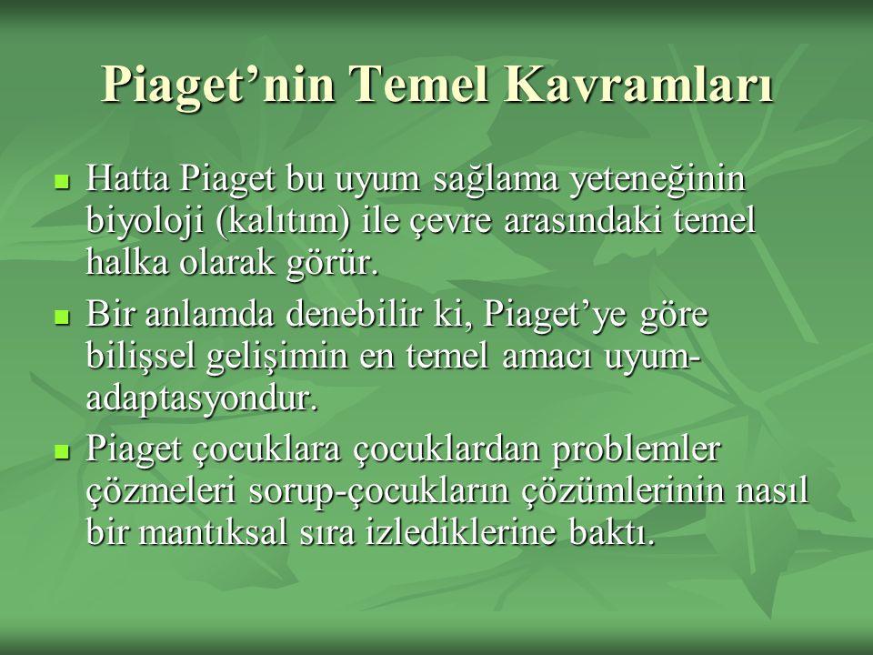 Piaget'nin Temel Kavramları Hatta Piaget bu uyum sağlama yeteneğinin biyoloji (kalıtım) ile çevre arasındaki temel halka olarak görür. Hatta Piaget bu