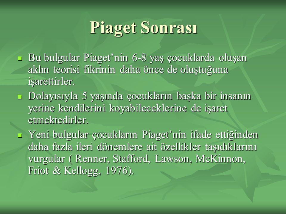 Piaget Sonrası Bu bulgular Piaget'nin 6-8 yaş çocuklarda oluşan aklın teorisi fikrinin daha önce de oluştuğuna işarettirler. Bu bulgular Piaget'nin 6-