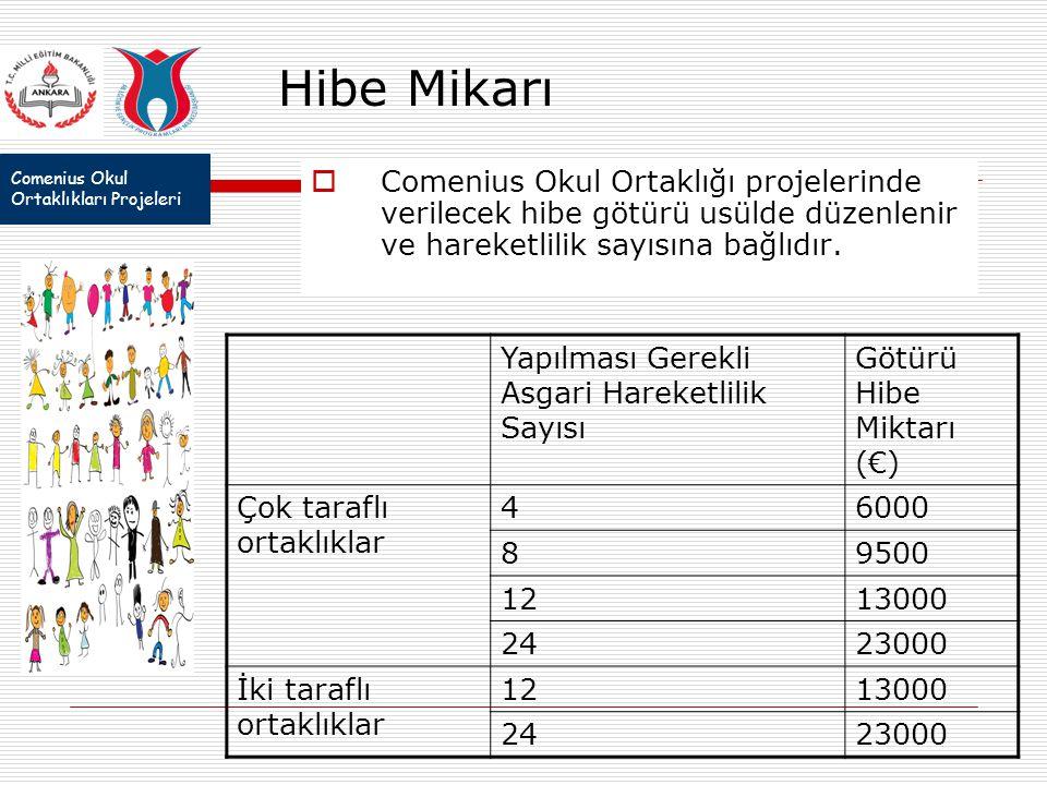Comenius Okul Ortaklıkları Projeleri Hibe Mikarı  Comenius Okul Ortaklığı projelerinde verilecek hibe götürü usülde düzenlenir ve hareketlilik sayısına bağlıdır.