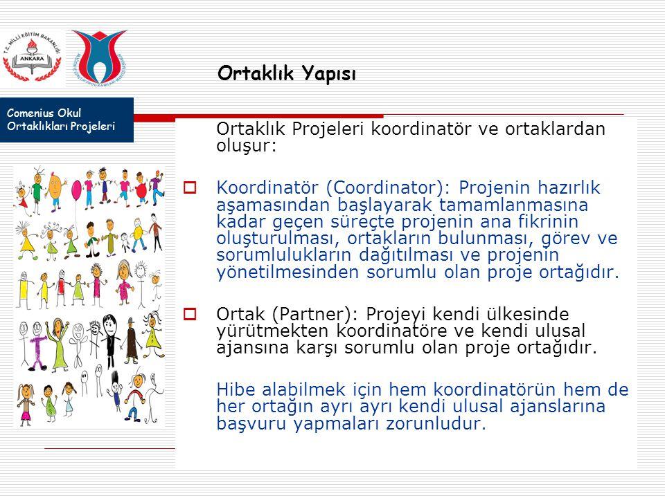 Comenius Okul Ortaklıkları Projeleri Ortaklık Yapısı Ortaklık Projeleri koordinatör ve ortaklardan oluşur:  Koordinatör (Coordinator): Projenin hazırlık aşamasından başlayarak tamamlanmasına kadar geçen süreçte projenin ana fikrinin oluşturulması, ortakların bulunması, görev ve sorumlulukların dağıtılması ve projenin yönetilmesinden sorumlu olan proje ortağıdır.