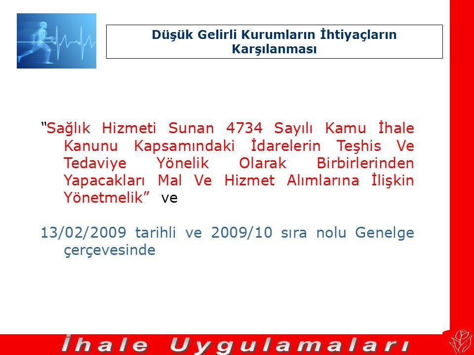 1. Ekli listede isimleri belirtilen ve 2008 yılı itibarıyla 2.500.000-TL.