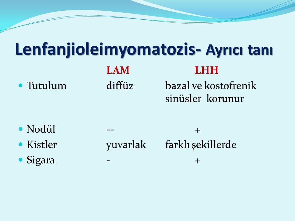 Lenfanjioleimyomatozis- Ayrıcı tanı LAMLHH Tutulum diffüz bazal ve kostofrenik sinüsler korunur Nodül--+ Kistleryuvarlakfarklı şekillerde Sigara -+