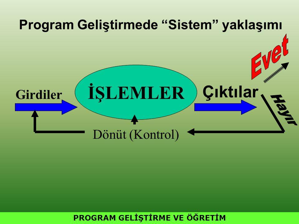 """Program Geliştirmede """"Sistem"""" yaklaşımı Girdiler İŞLEMLER Çıktılar Dönüt (Kontrol) PROGRAM GELİŞTİRME VE ÖĞRETİM"""