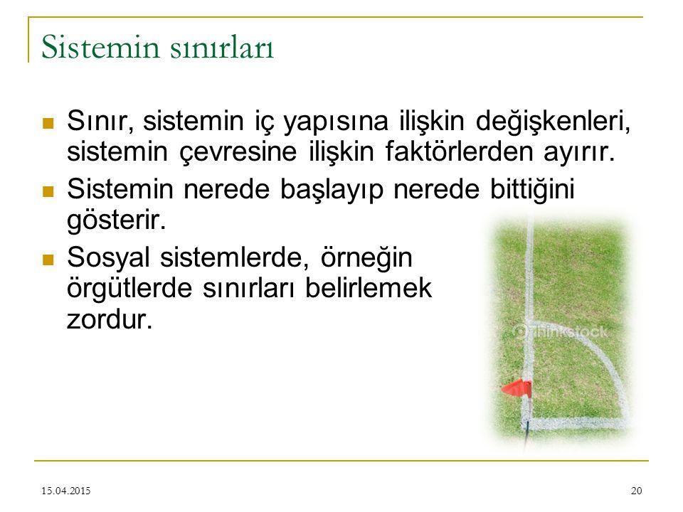 20 Sistemin sınırları Sınır, sistemin iç yapısına ilişkin değişkenleri, sistemin çevresine ilişkin faktörlerden ayırır.
