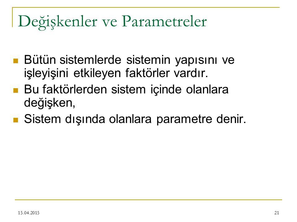 21 Değişkenler ve Parametreler Bütün sistemlerde sistemin yapısını ve işleyişini etkileyen faktörler vardır.