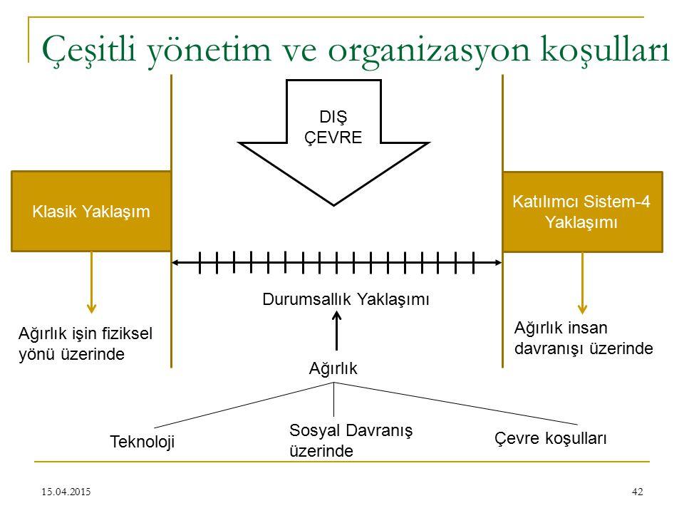 Çeşitli yönetim ve organizasyon koşulları 42 Klasik Yaklaşım Ağırlık işin fiziksel yönü üzerinde DIŞ ÇEVRE Katılımcı Sistem-4 Yaklaşımı Ağırlık insan davranışı üzerinde Durumsallık Yaklaşımı Ağırlık Teknoloji Sosyal Davranış üzerinde Çevre koşulları 15.04.2015