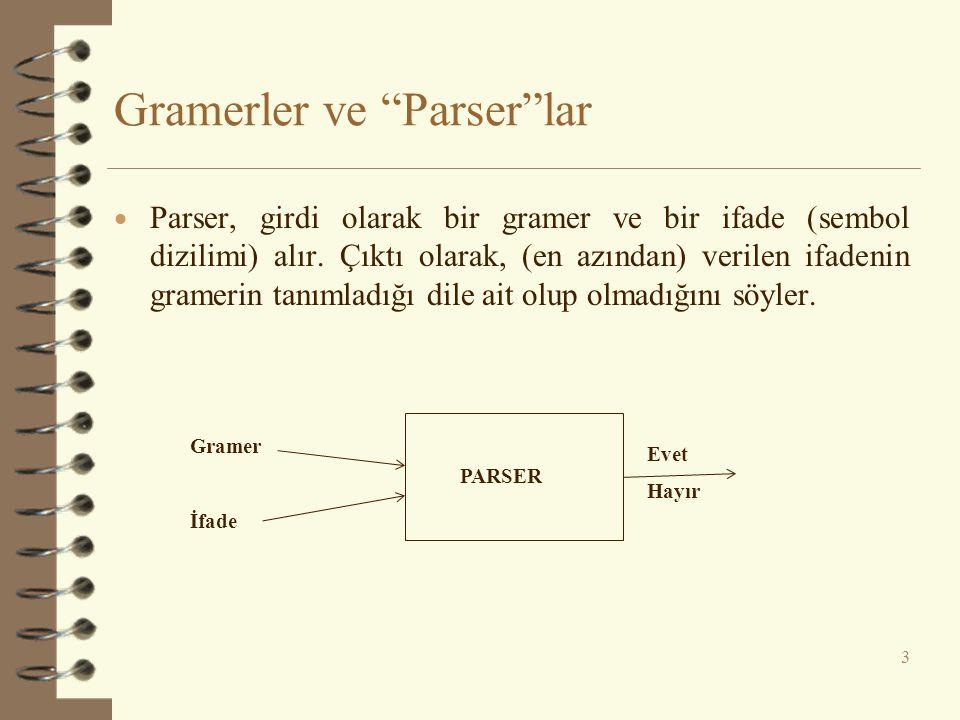 """Gramerler ve """"Parser""""lar  Parser, girdi olarak bir gramer ve bir ifade (sembol dizilimi) alır. Çıktı olarak, (en azından) verilen ifadenin gramerin t"""