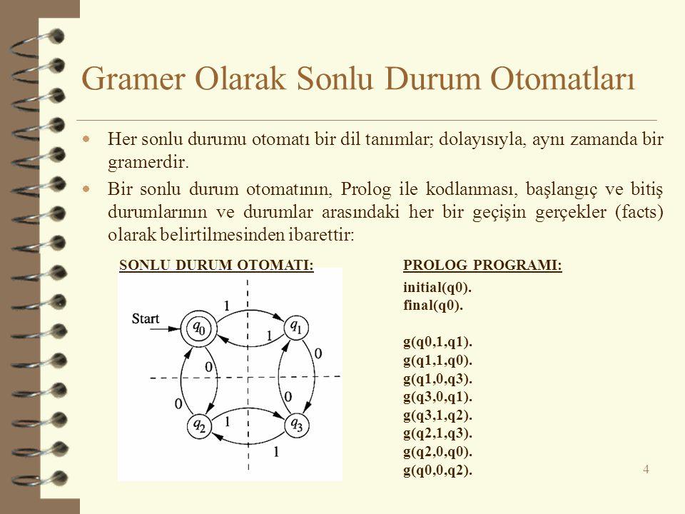 Gramer Olarak Sonlu Durum Otomatları  Her sonlu durumu otomatı bir dil tanımlar; dolayısıyla, aynı zamanda bir gramerdir.  Bir sonlu durum otomatını