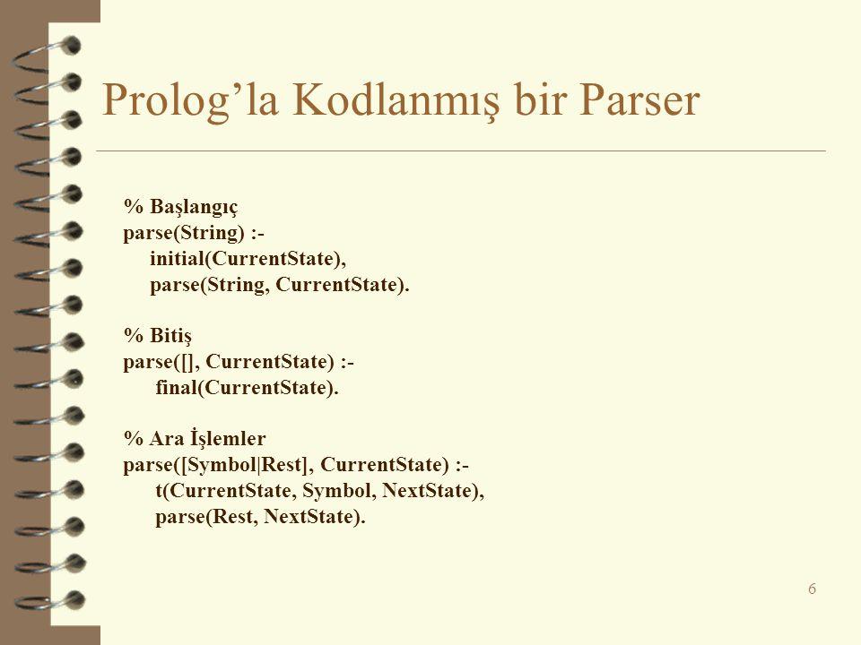 Prolog'la Kodlanmış bir Parser 6 % Başlangıç parse(String) :- initial(CurrentState), parse(String, CurrentState). % Bitiş parse([], CurrentState) :- f
