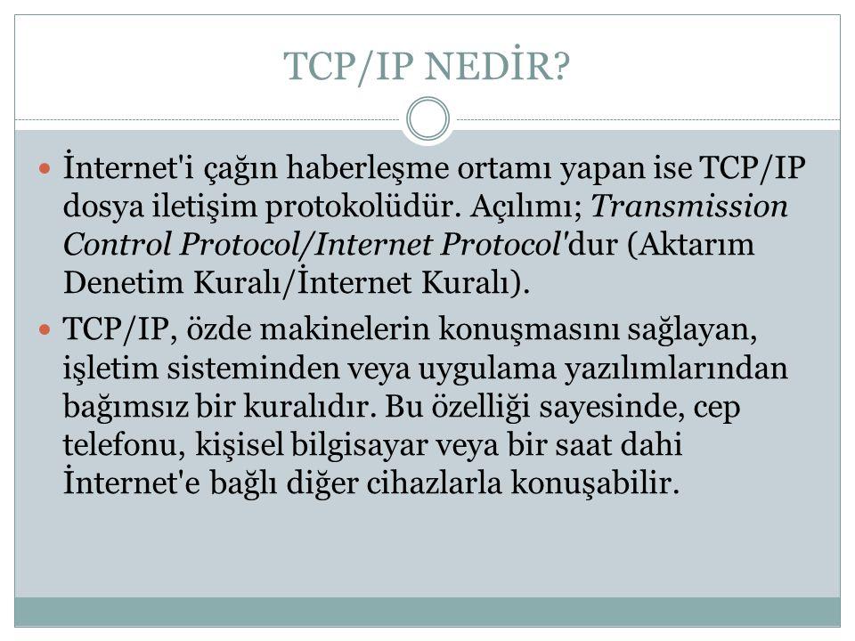 TCP/IP NEDİR.TCP/IP protokolleri bilgisayarlar arası veri iletişiminin kurallarını koyar.