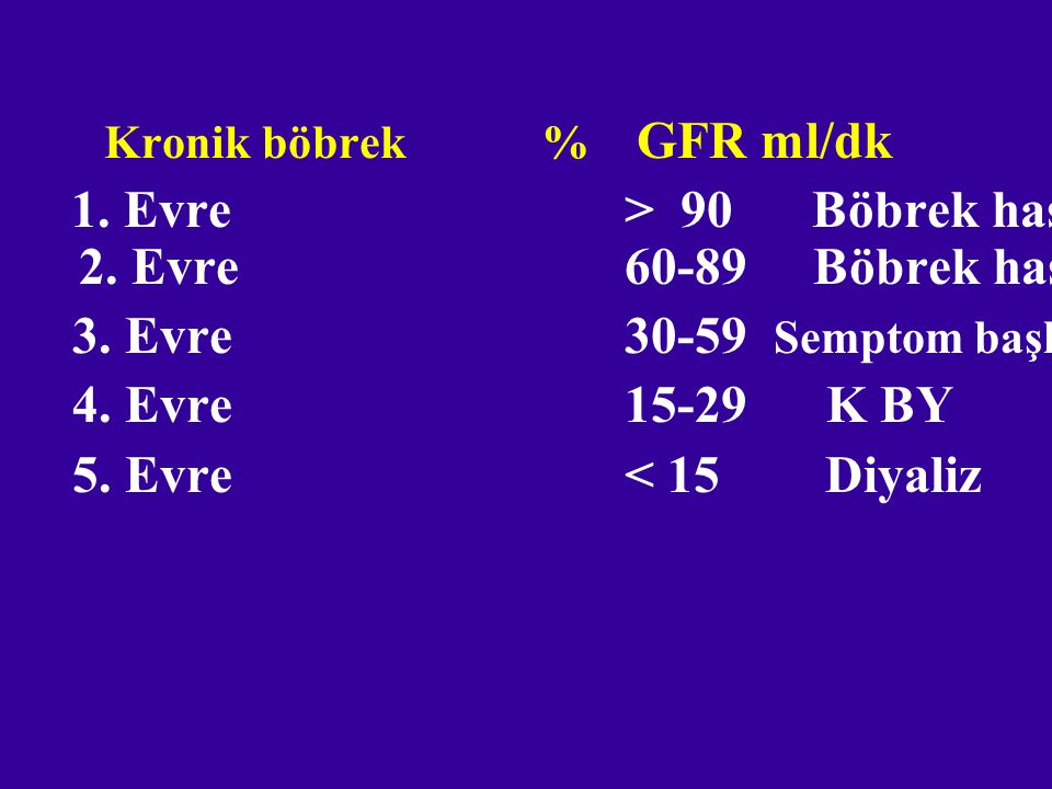 Kronik böbrek % GFR ml/dk 1.Evre > 90 Böbrek hast.