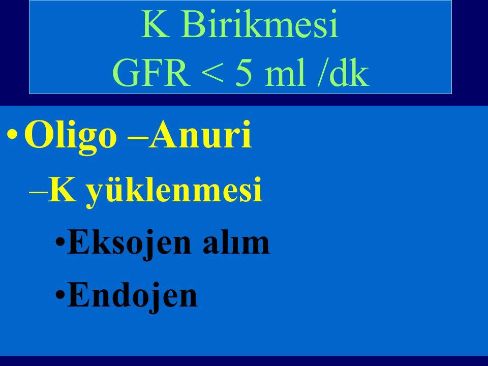 K Birikmesi GFR < 5 ml /dk Oligo –Anuri –K yüklenmesi Eksojen alım Endojen