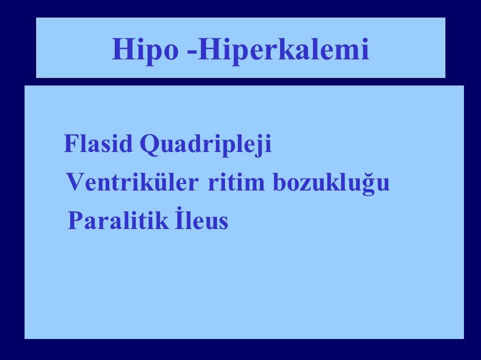 Hipo -Hiperkalemi Flasid Quadripleji Ventriküler ritim bozukluğu Paralitik İleus