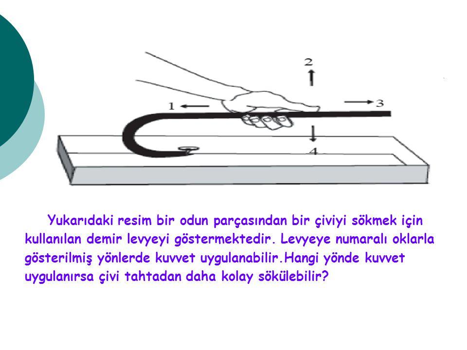 Eğik Düzlem Balta, iki eğik düzlemden meydana gelmiş bir basit makinedir.