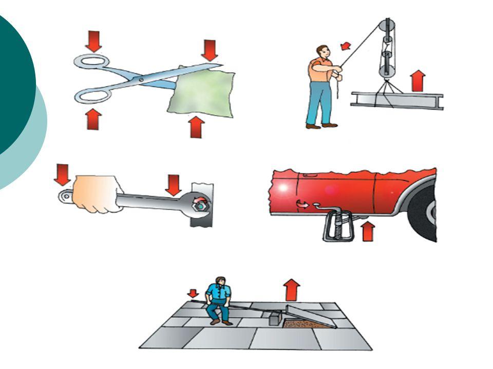 Makara Türleri Sabit Makara Sabit bir noktaya asılan ve dönerek cisimlerin hareket etmelerini kolaylaştıran makaraya, sabit makara denir.