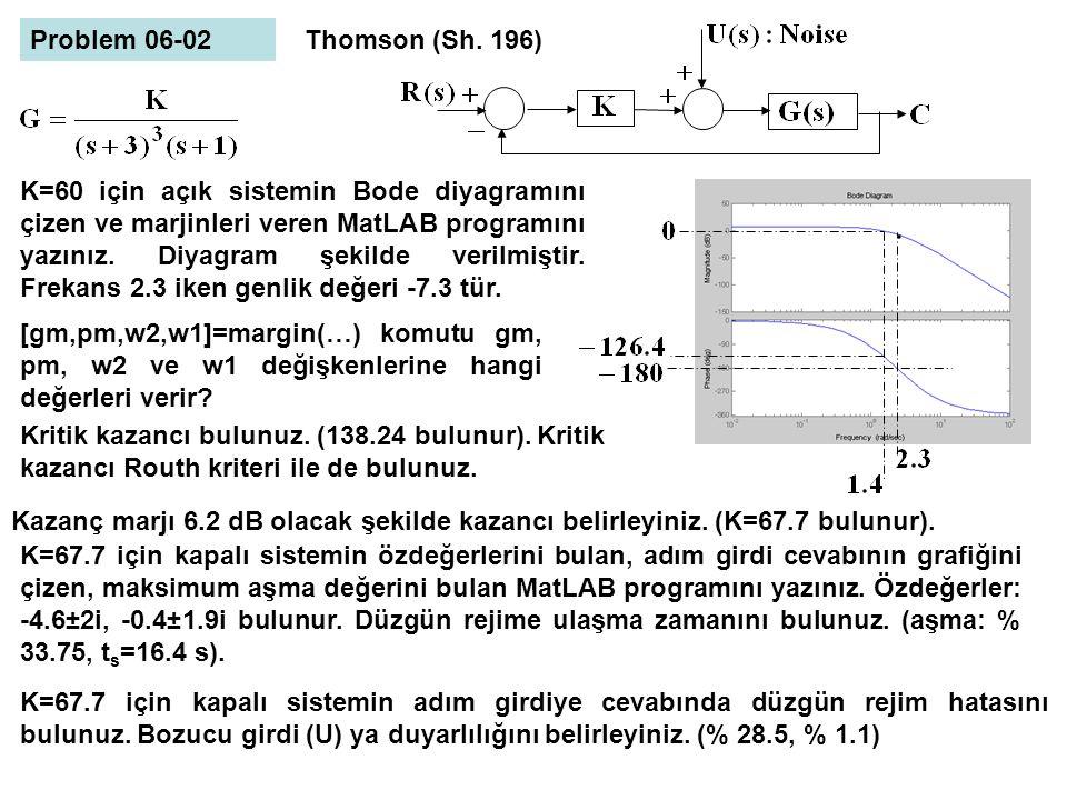 Problem 06-02Thomson (Sh. 196) K=60 için açık sistemin Bode diyagramını çizen ve marjinleri veren MatLAB programını yazınız. Diyagram şekilde verilmiş