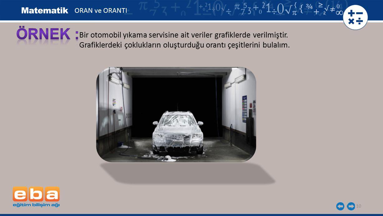 10 Bir otomobil yıkama servisine ait veriler grafiklerde verilmiştir. Grafiklerdeki çoklukların oluşturduğu orantı çeşitlerini bulalım. ORAN ve ORANTI
