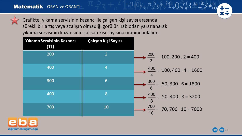 16 Grafikte, yıkama servisinin kazancı ile çalışan kişi sayısı arasında sürekli bir artış veya azalışın olmadığı görülür. Tablodan yararlanarak yıkama