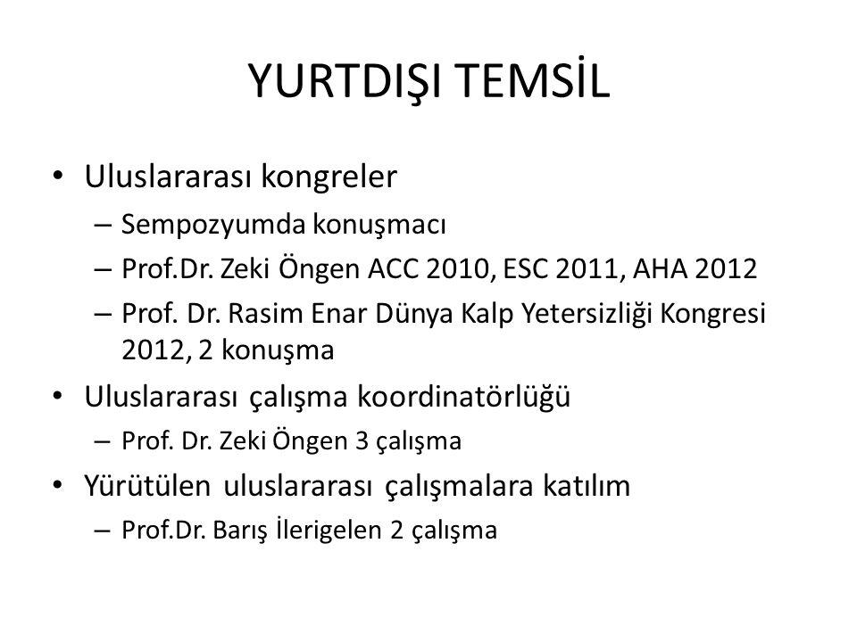 YURTDIŞI TEMSİL Uluslararası kongreler – Sempozyumda konuşmacı – Prof.Dr. Zeki Öngen ACC 2010, ESC 2011, AHA 2012 – Prof. Dr. Rasim Enar Dünya Kalp Ye