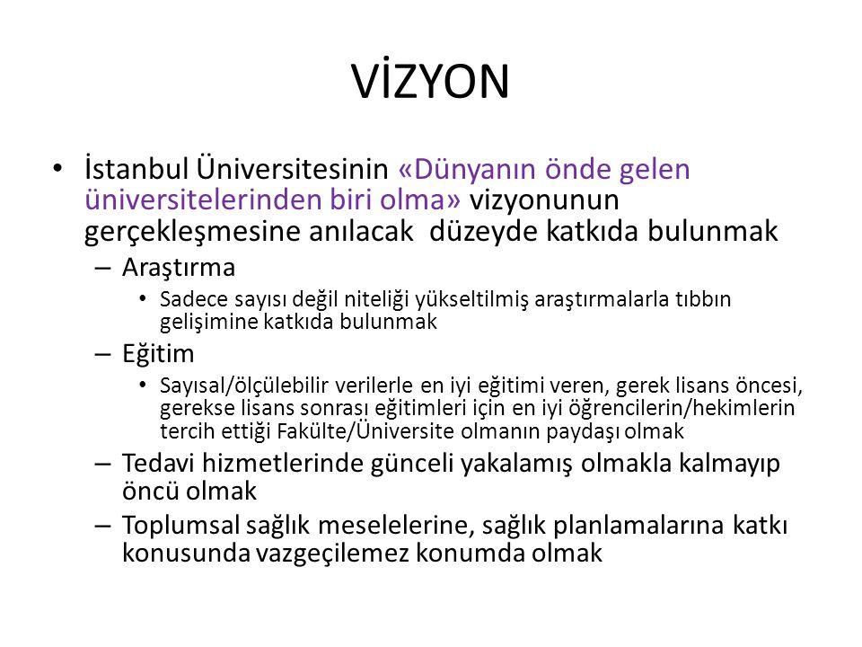 VİZYON İstanbul Üniversitesinin «Dünyanın önde gelen üniversitelerinden biri olma» vizyonunun gerçekleşmesine anılacak düzeyde katkıda bulunmak – Araş