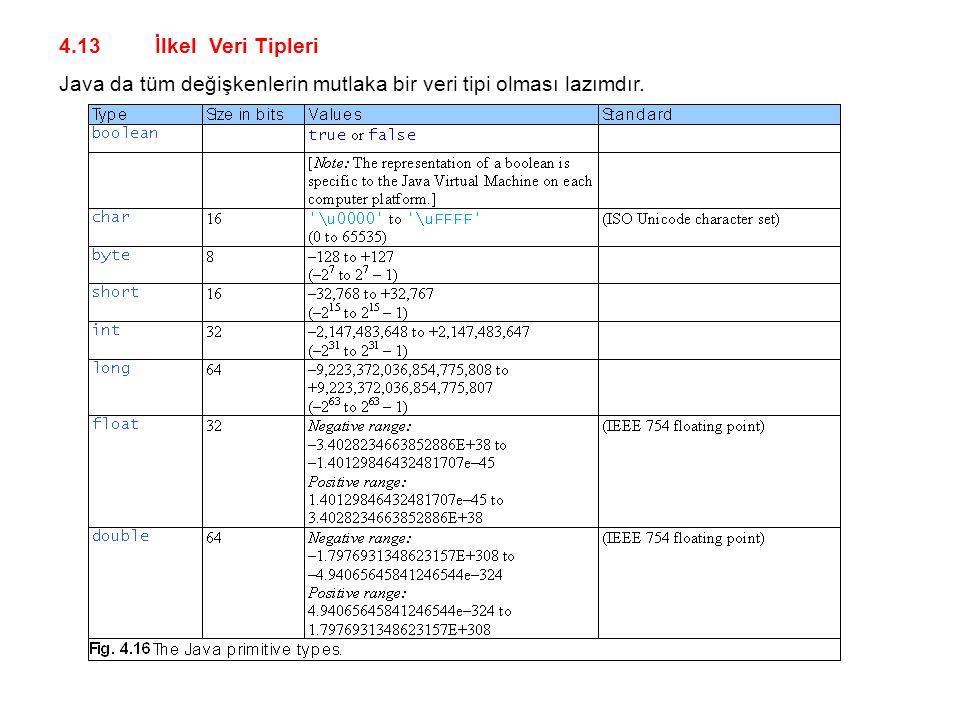 4.13 İlkel Veri Tipleri Java da tüm değişkenlerin mutlaka bir veri tipi olması lazımdır.
