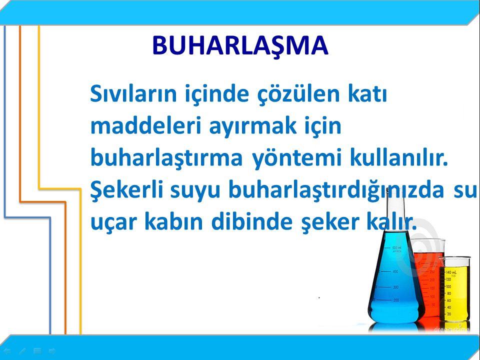 BUHARLAŞMA Sıvıların içinde çözülen katı maddeleri ayırmak için buharlaştırma yöntemi kullanılır.