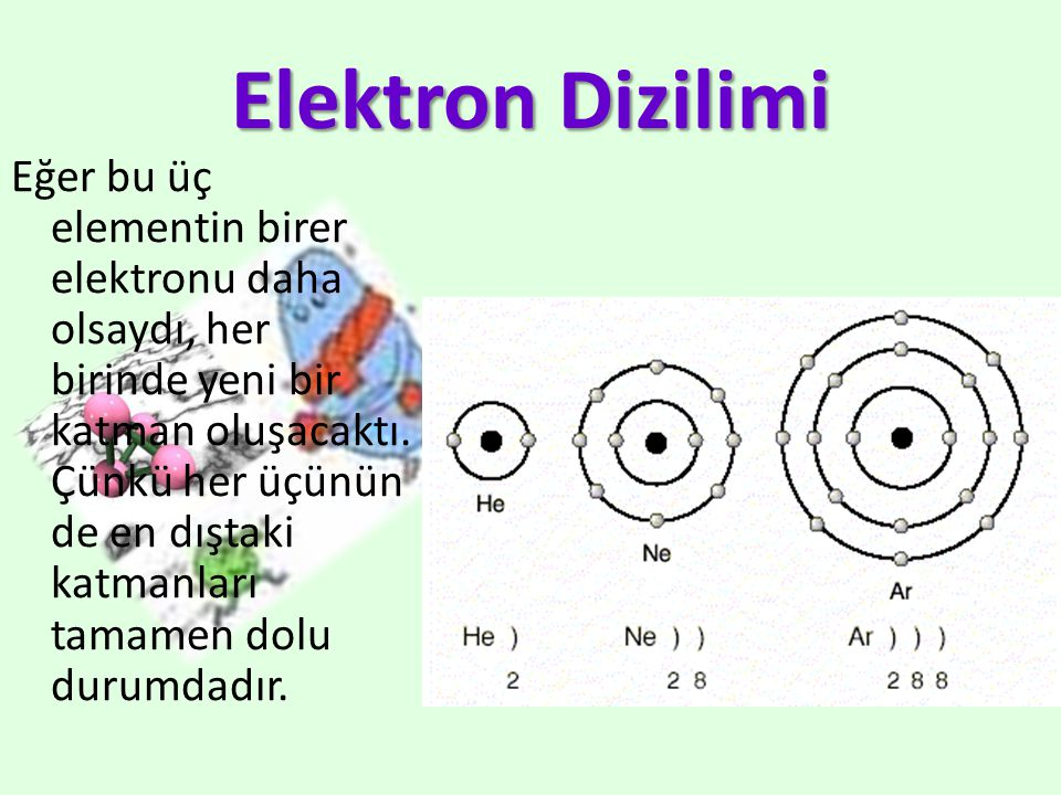 Elektron Dizilimi Eğer bu üç elementin birer elektronu daha olsaydı, her birinde yeni bir katman oluşacaktı. Çünkü her üçünün de en dıştaki katmanları