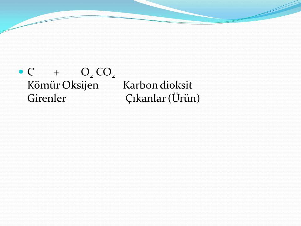 C + O 2 CO 2 Kömür Oksijen Karbon dioksit Girenler Çıkanlar (Ürün)