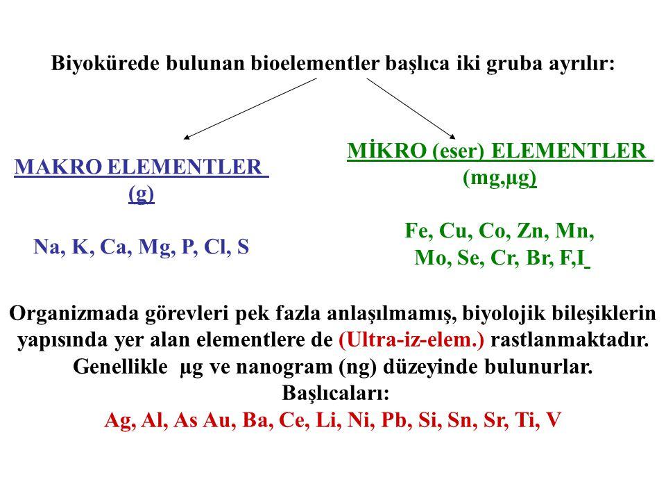 Biyokürede bulunan bioelementler başlıca iki gruba ayrılır: MAKRO ELEMENTLER (g) Na, K, Ca, Mg, P, Cl, S MİKRO (eser) ELEMENTLER (mg,µg) Fe, Cu, Co, Z