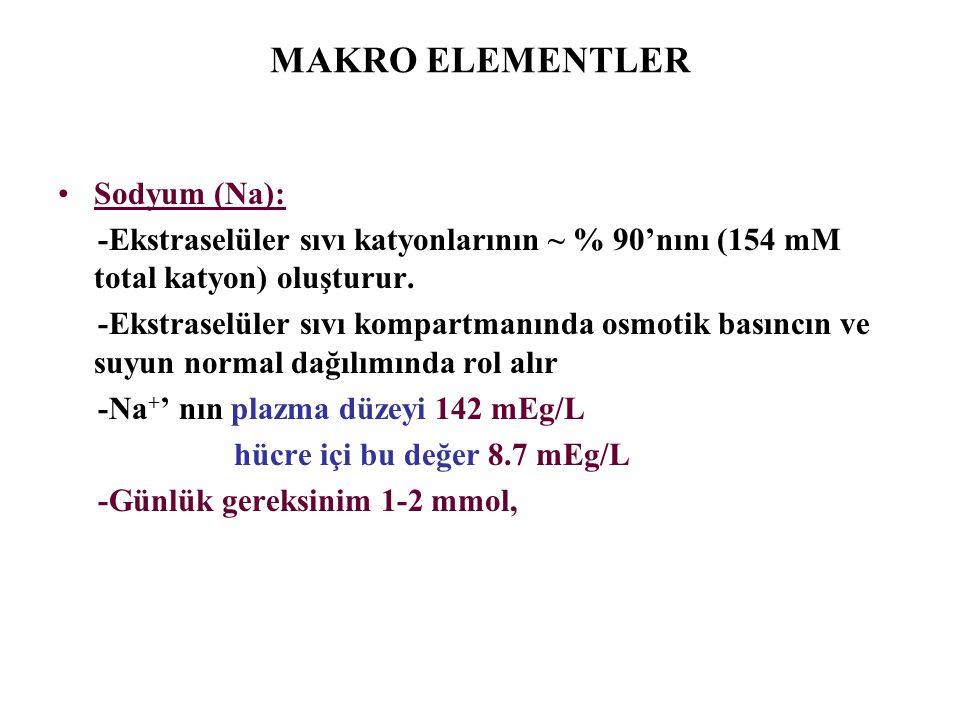 MAKRO ELEMENTLER Sodyum (Na): -Ekstraselüler sıvı katyonlarının ~ % 90'nını (154 mM total katyon) oluşturur. -Ekstraselüler sıvı kompartmanında osmoti